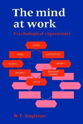 Mind at Work   1989 9780521265799 Front Cover