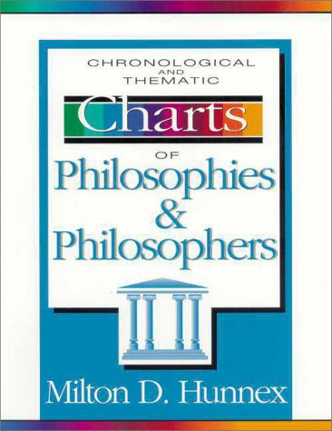 Chronological and Thematic Charts of Philosophies and Philosophers   1986 9780310462811 Front Cover
