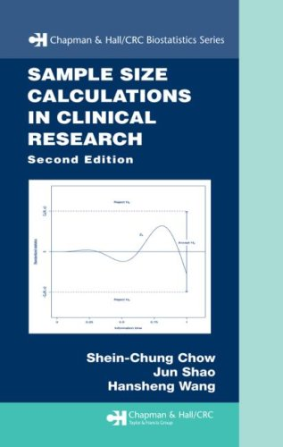 Sample Size Calculations in Clinical Research  2nd 2007 (Revised) 9781584889823 Front Cover