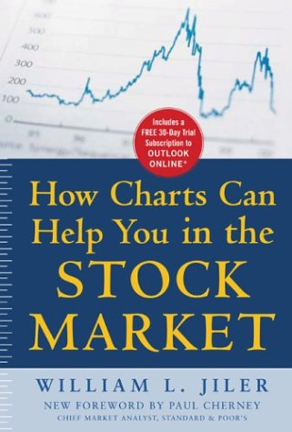 How Charts Can Help You in the Stock Market   2004 (Facsimile) edition cover