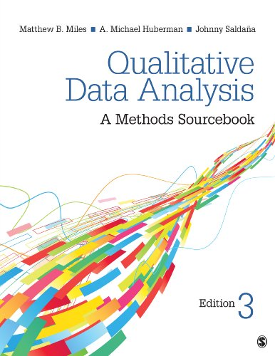 Qualitative Data Analysis A Methods Sourcebook 3rd 2014 9781452257877 Front Cover