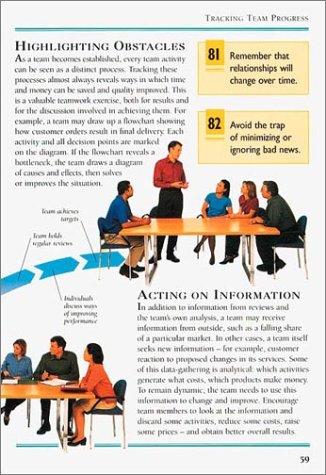 Managing Teams   2004 edition cover
