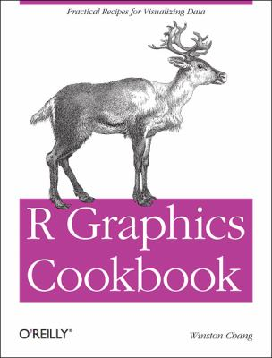 R Graphics Cookbook   2012 edition cover