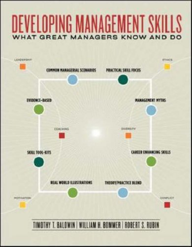 Developing Management Skills What Great Managers Know and Do  2008 edition cover