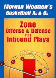 Case art for Zone Offense & Defense Plus In-Bound Plays
