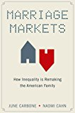 Marriage Markets How Inequality Is Remaking the American Family 2015 9780190263317 Front Cover